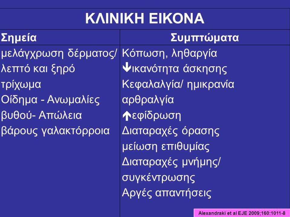 Alexandraki et al EJE 2009;160:1011-8