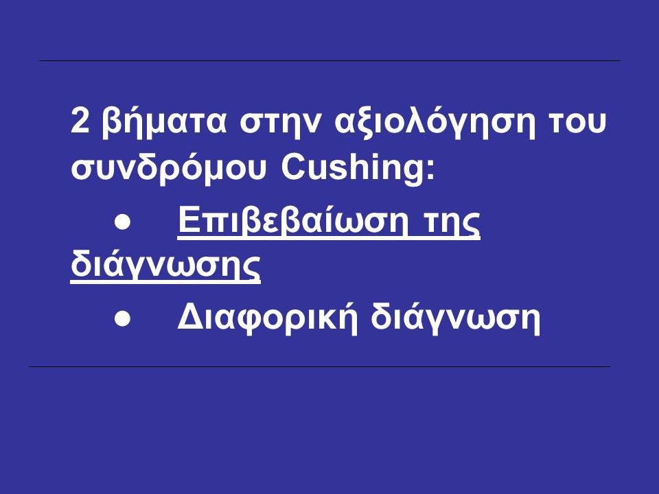 2 βήματα στην αξιολόγηση του συνδρόμου Cushing: