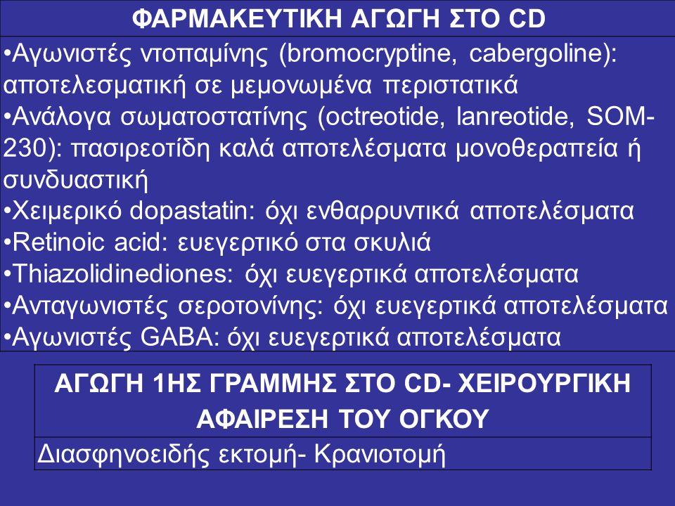ΦΑΡΜΑΚΕΥΤΙΚΗ ΑΓΩΓΗ ΣΤΟ CD