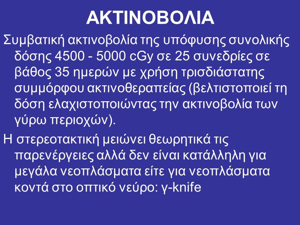 ΑΚΤΙΝΟΒΟΛΙΑ