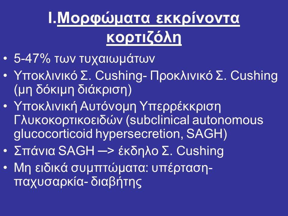 I.Μορφώματα εκκρίνοντα κορτιζόλη