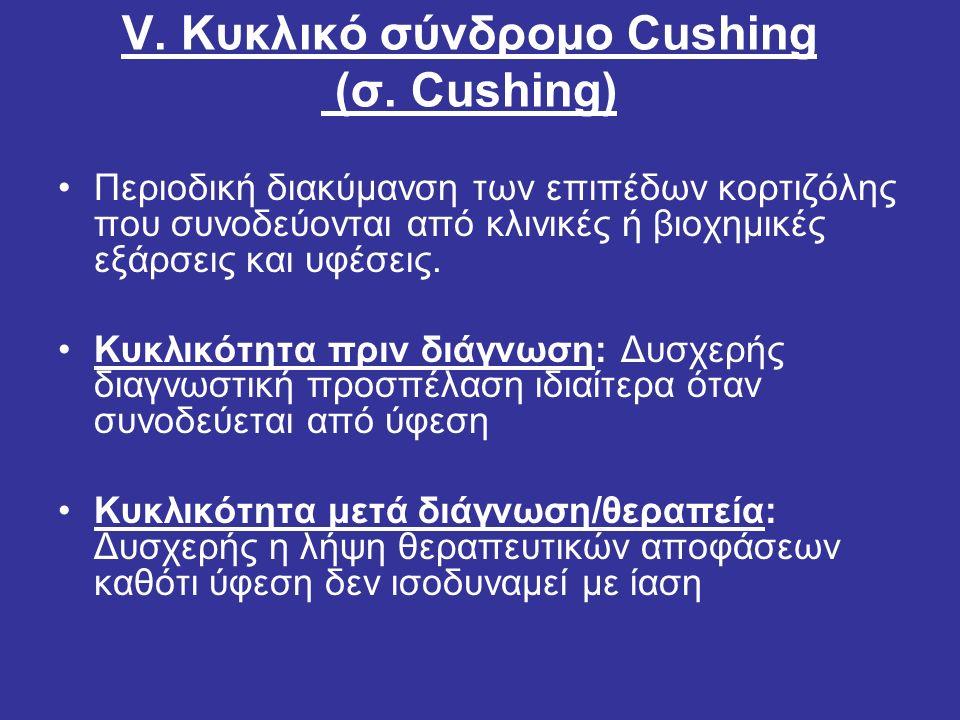 V. Κυκλικό σύνδρομο Cushing (σ. Cushing)