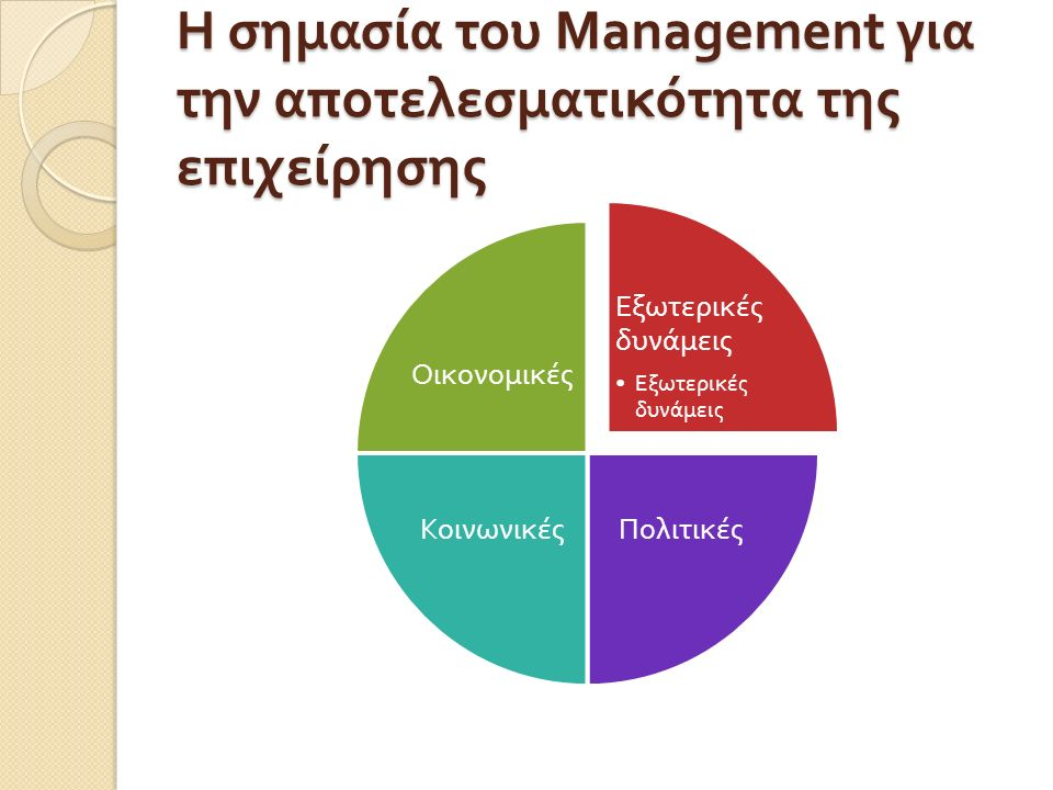 Η σημασία του Management για την αποτελεσματικότητα της επιχείρησης