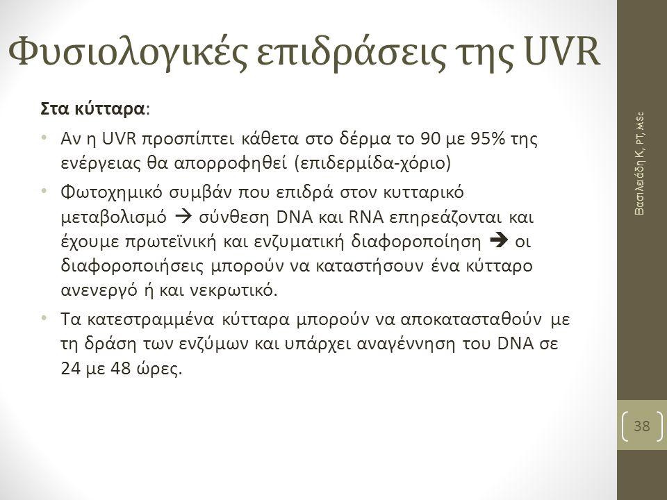 Φυσιολογικές επιδράσεις της UVR