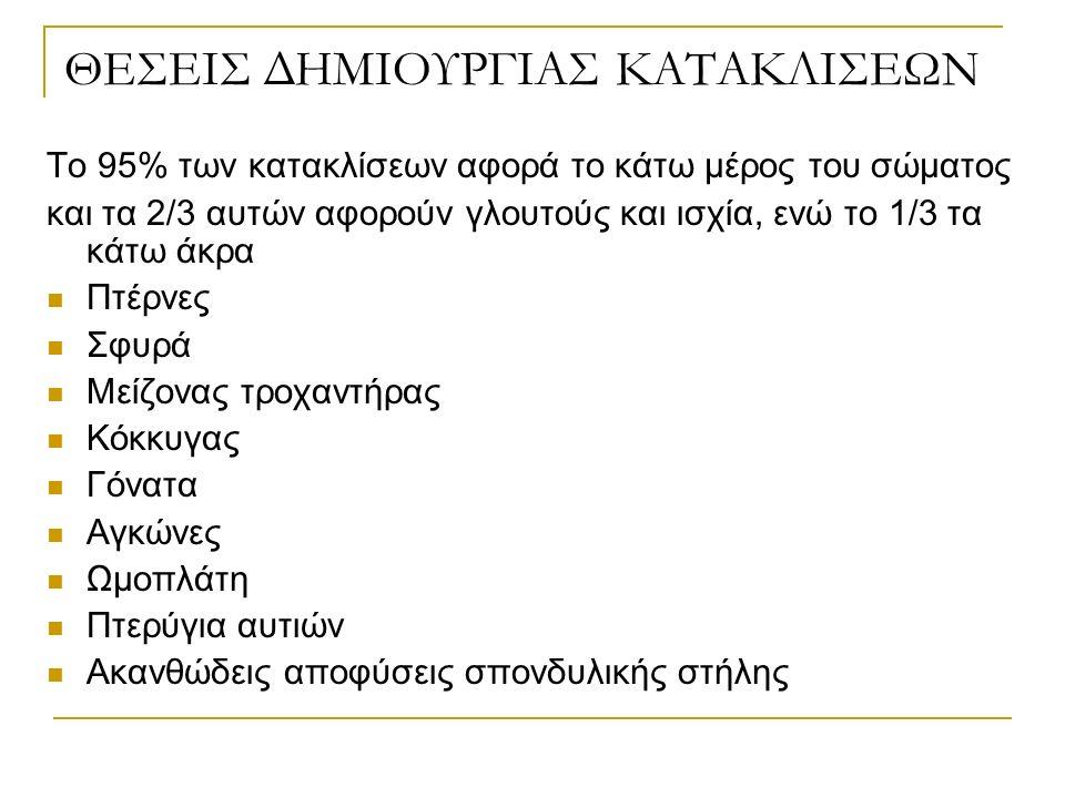 ΘΕΣΕΙΣ ΔΗΜΙΟΥΡΓΙΑΣ ΚΑΤΑΚΛΙΣΕΩΝ