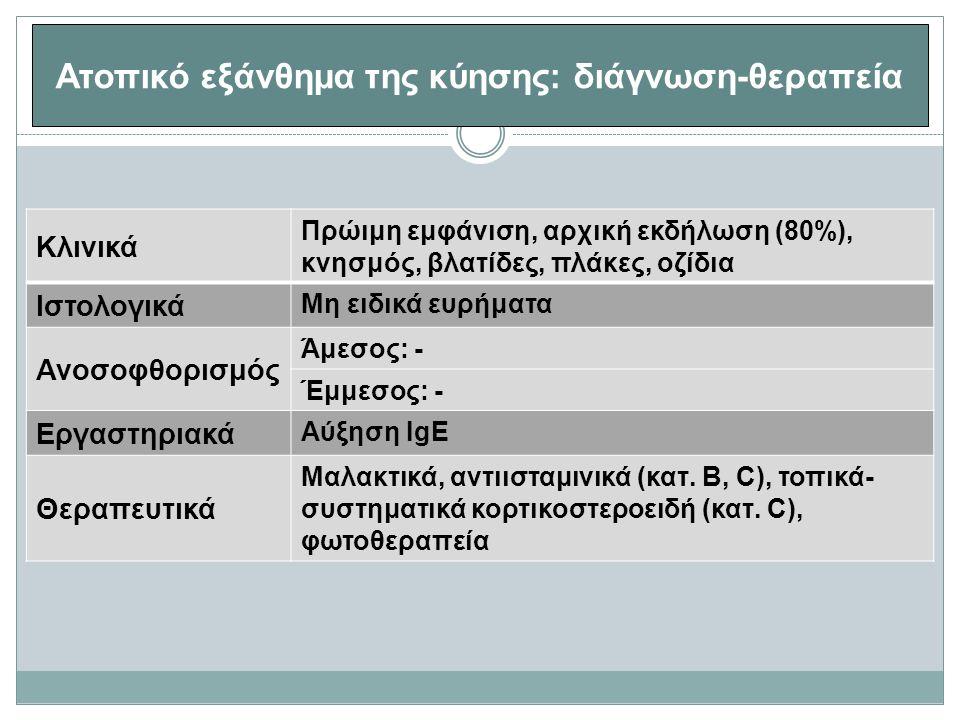 Ατοπικό εξάνθημα της κύησης: διάγνωση-θεραπεία