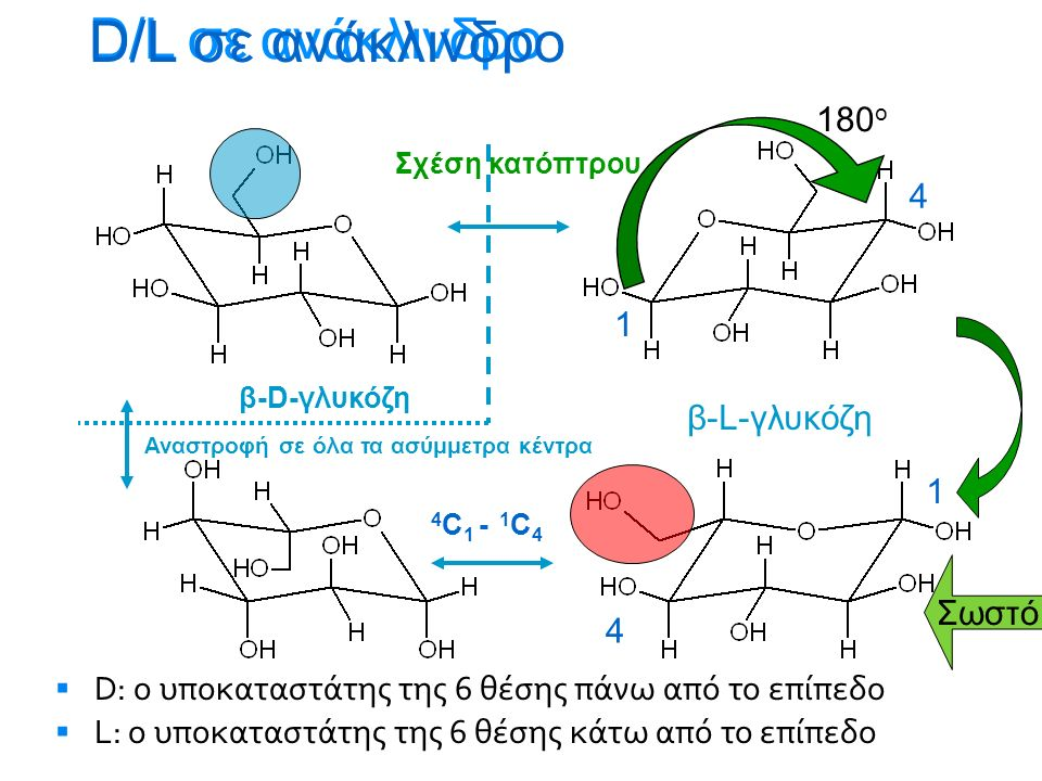 D/L σε ανάκλινδρο D/L σε ανάκλινδρο 180ο 4 1 β-L-γλυκόζη 1 Σωστό 4