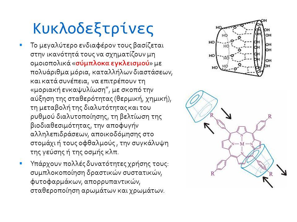 Κυκλοδεξτρίνες