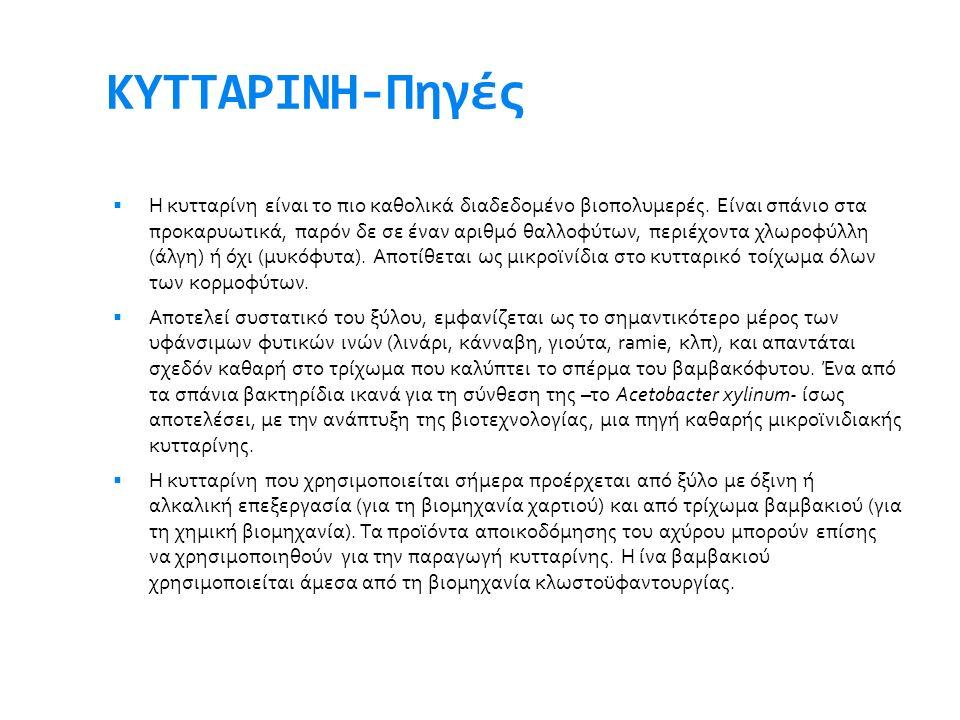 ΚΥΤΤΑΡΙΝΗ-Πηγές