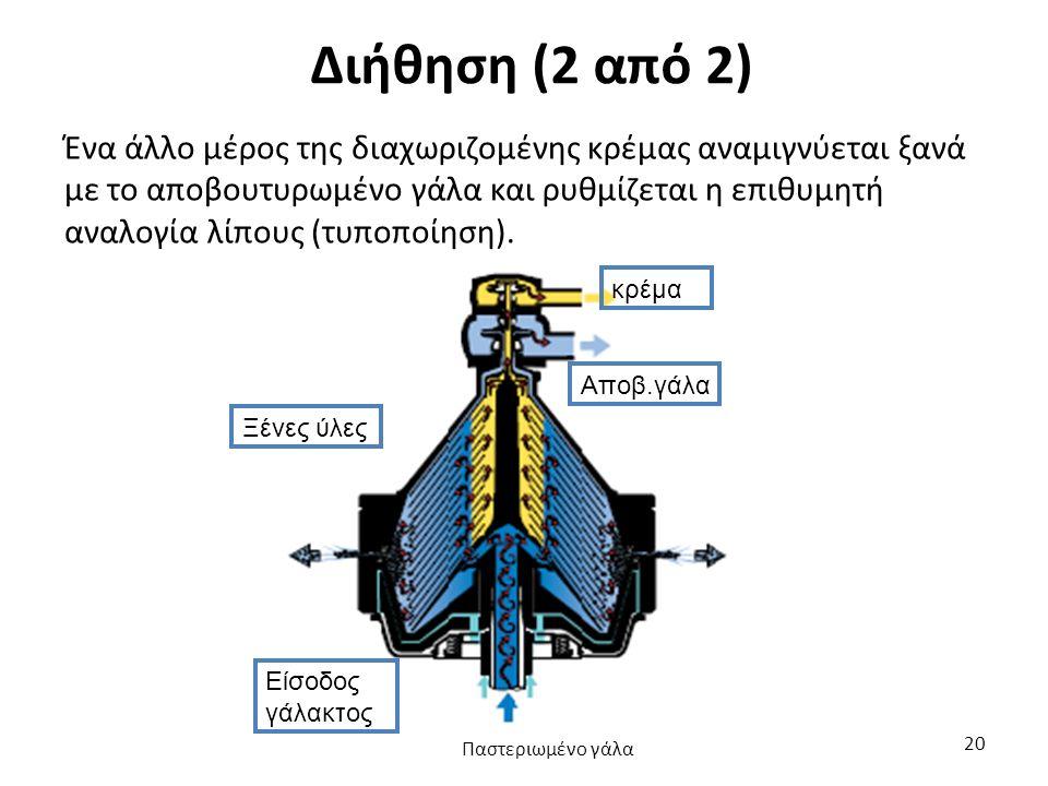 Διήθηση (2 από 2)