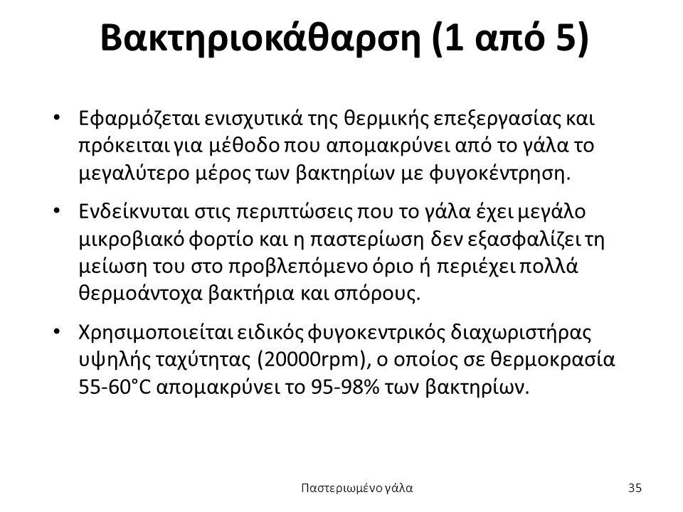 Βακτηριοκάθαρση (1 από 5)