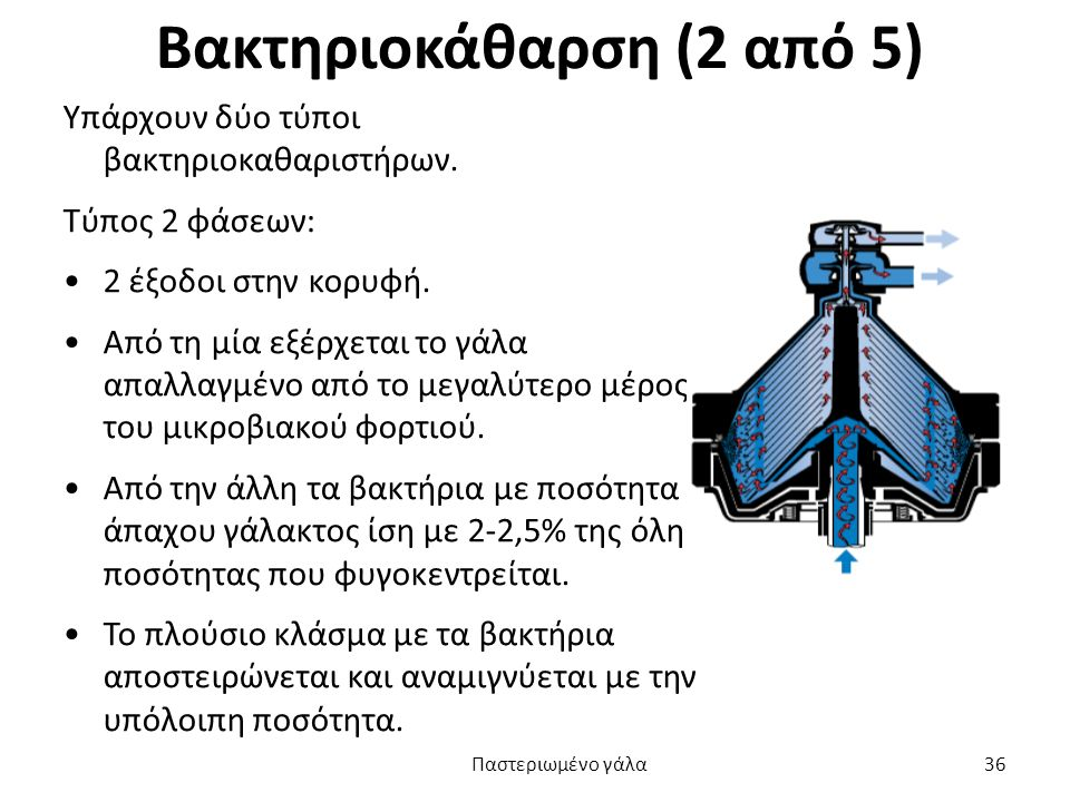Βακτηριοκάθαρση (2 από 5)