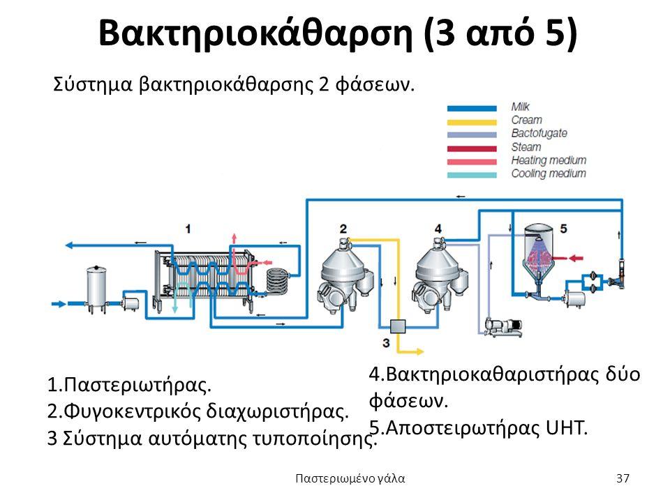 Βακτηριοκάθαρση (3 από 5)