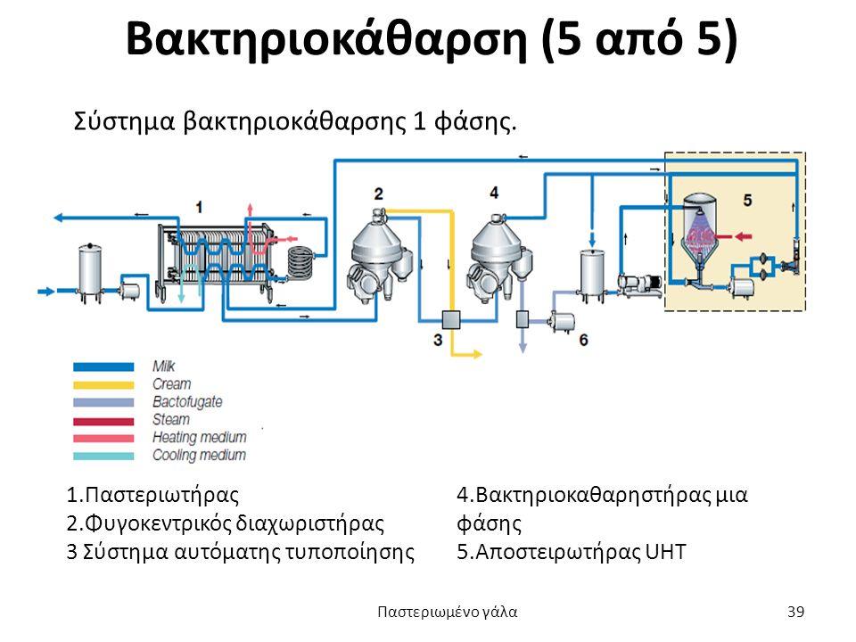 Βακτηριοκάθαρση (5 από 5)