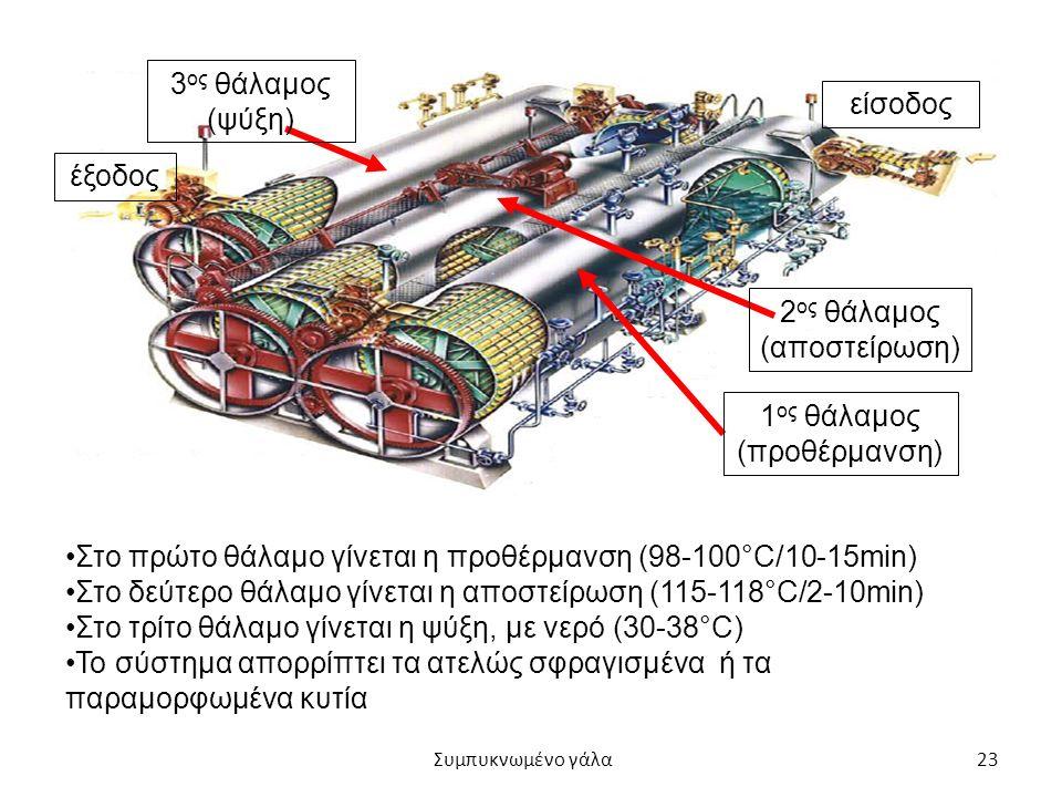 Στο πρώτο θάλαμο γίνεται η προθέρμανση (98-100°C/10-15min)