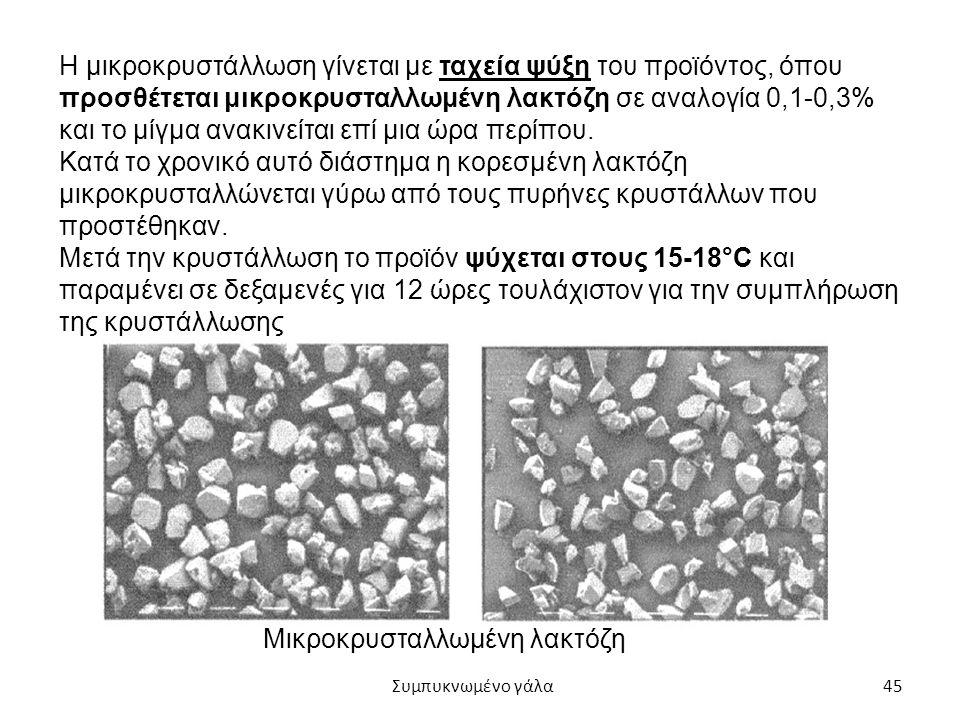 Μικροκρυσταλλωμένη λακτόζη