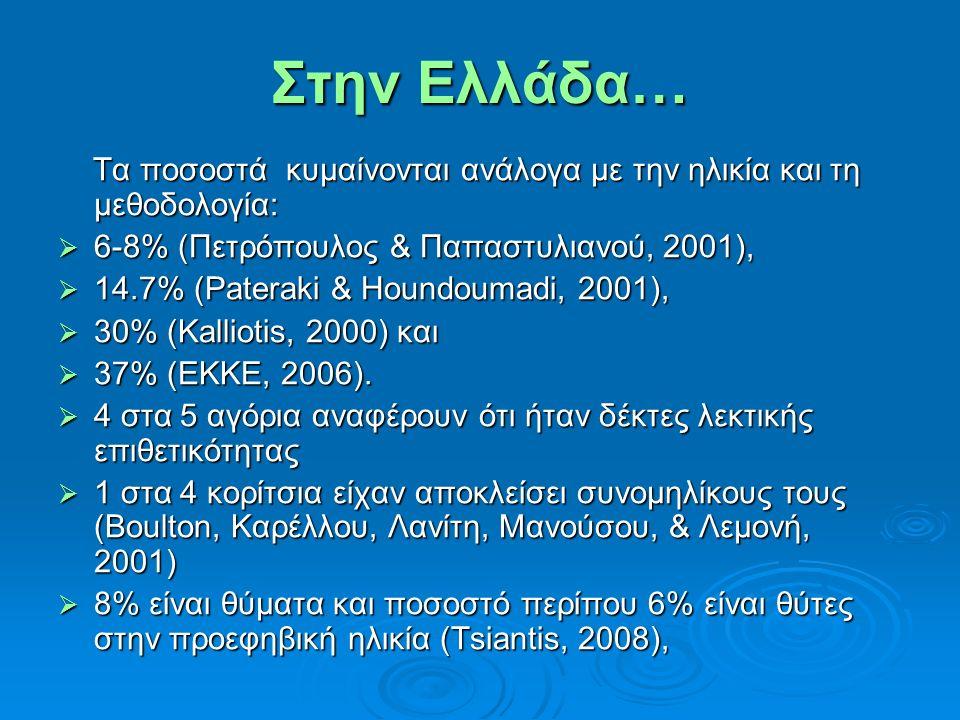 Στην Ελλάδα… Τα ποσοστά κυμαίνονται ανάλογα με την ηλικία και τη μεθοδολογία: 6-8% (Πετρόπουλος & Παπαστυλιανού, 2001),