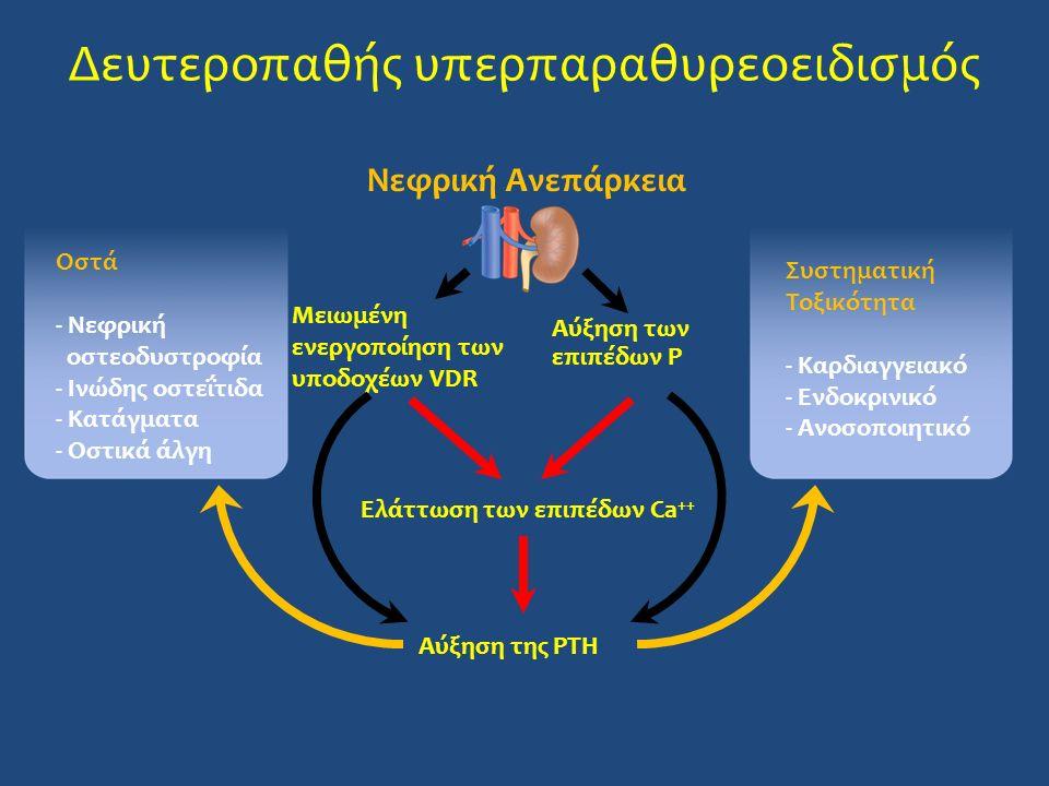 Δευτεροπαθής υπερπαραθυρεοειδισμός