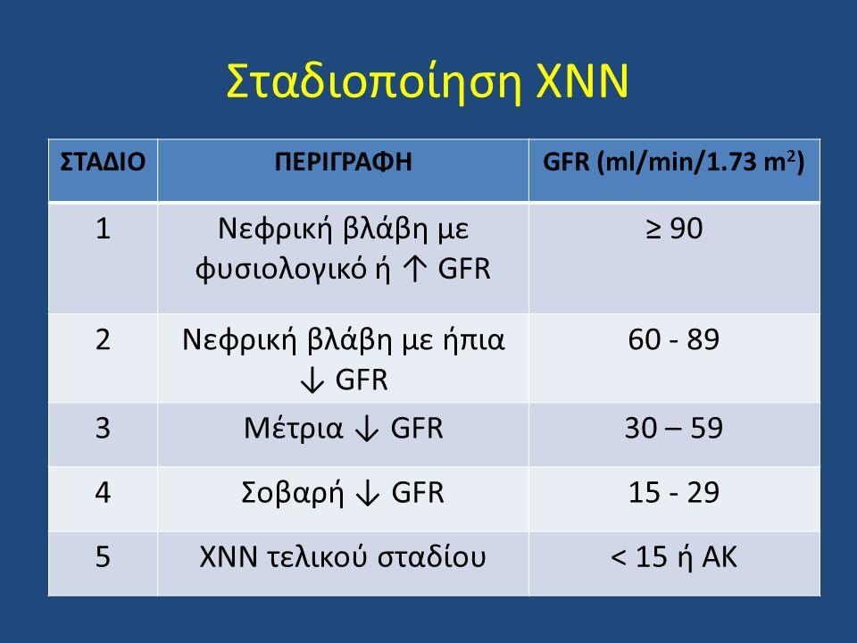 Σταδιοποίηση ΧΝΝ 1 Νεφρική βλάβη με φυσιολογικό ή ↑ GFR ≥ 90 2