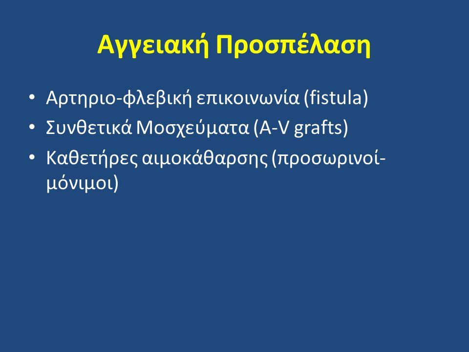 Αγγειακή Προσπέλαση Αρτηριο-φλεβική επικοινωνία (fistula)