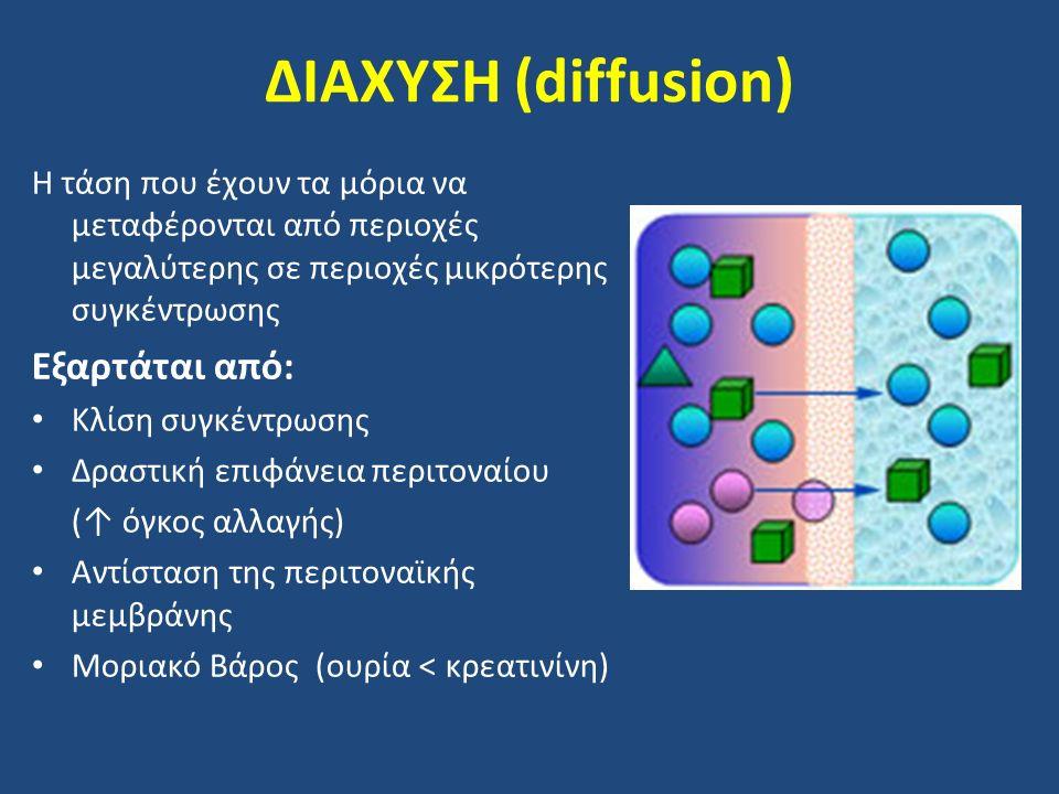 ΔΙΑΧΥΣΗ (diffusion) Εξαρτάται από: