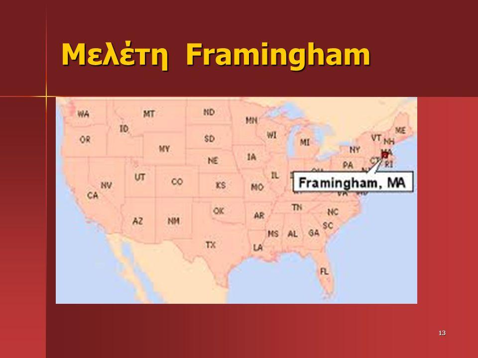Μελέτη Framingham