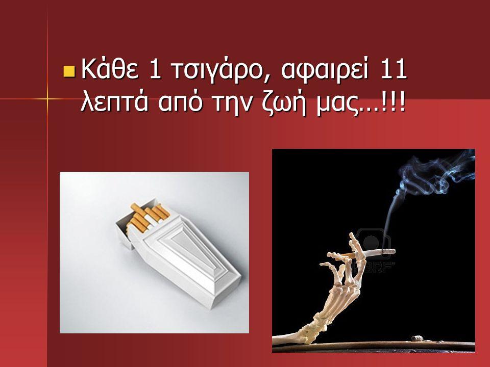 Κάθε 1 τσιγάρο, αφαιρεί 11 λεπτά από την ζωή μας…!!!