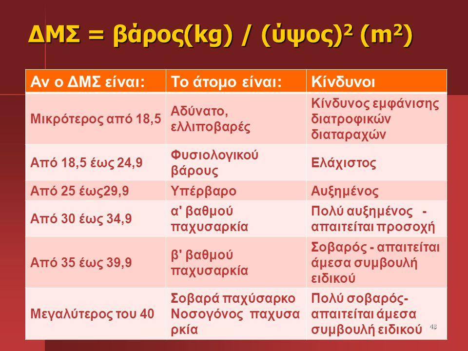 ΔΜΣ = βάρος(kg) / (ύψος)2 (m2)