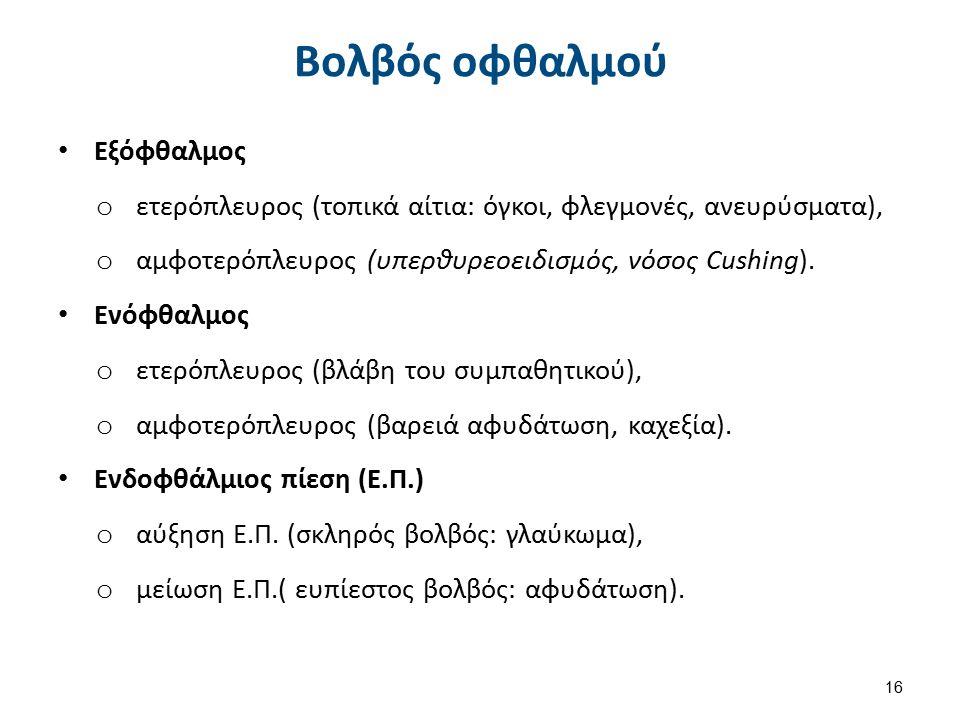 ChemosisSide , από Gabipetrovay διαθέσιμο με άδεια CC0 1.0