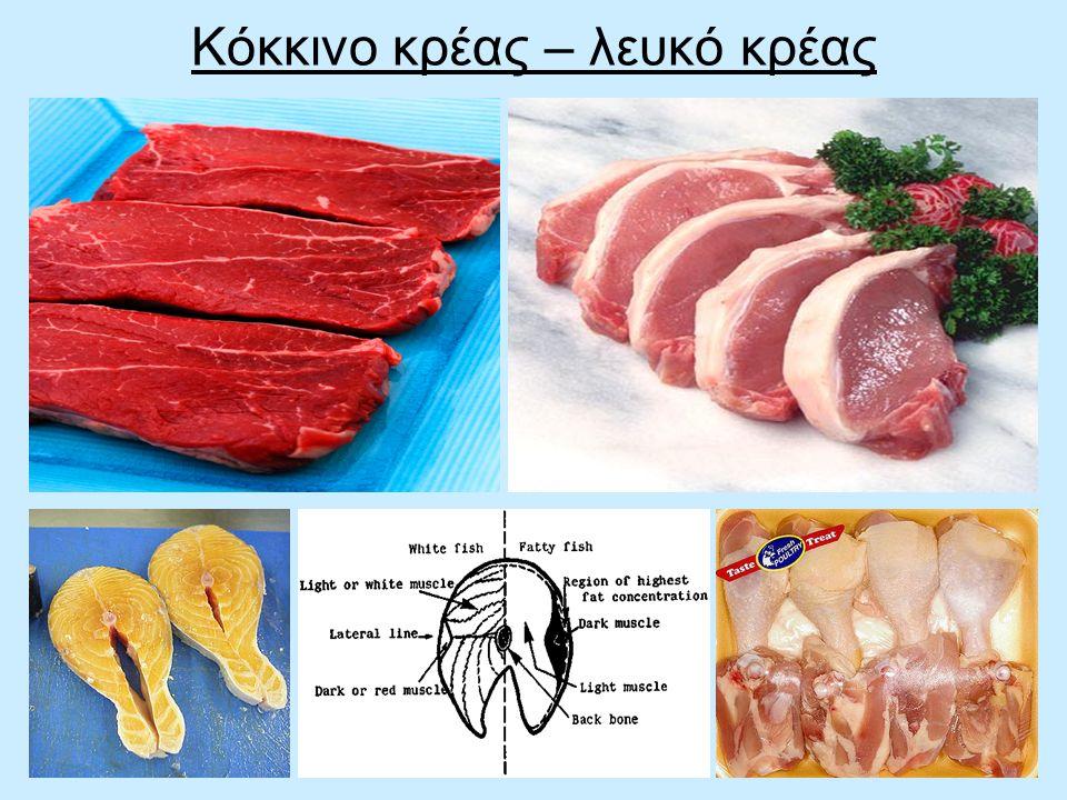 Κόκκινο κρέας – λευκό κρέας