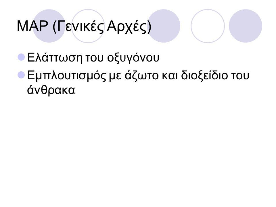 ΜΑP (Γενικές Αρχές) Ελάττωση του οξυγόνου