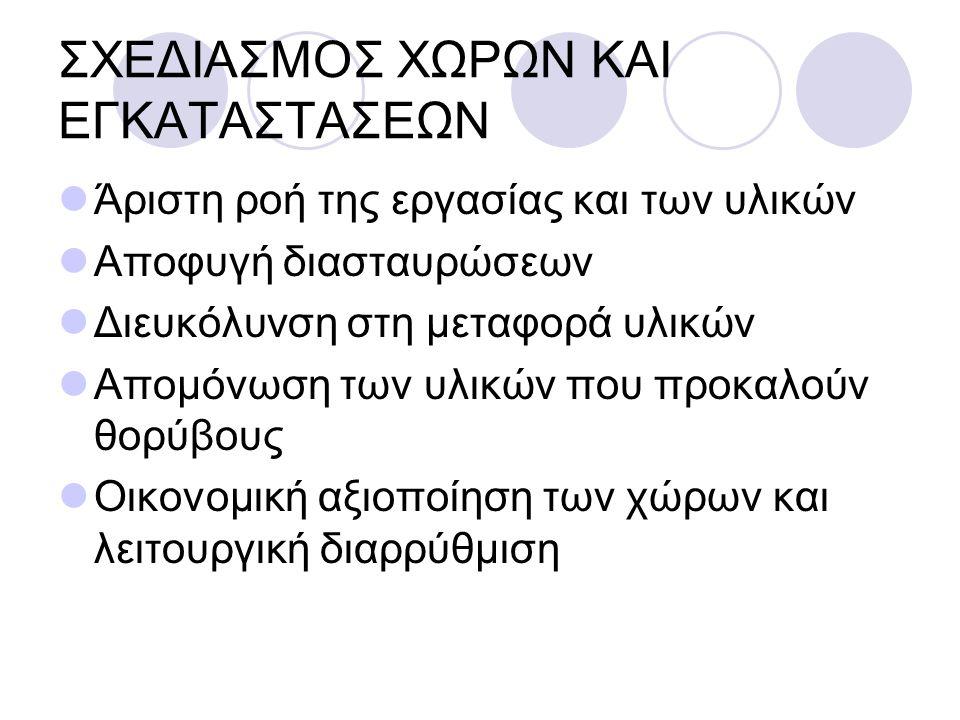 ΣΧΕΔΙΑΣΜΟΣ ΧΩΡΩΝ ΚΑΙ ΕΓΚΑΤΑΣΤΑΣΕΩΝ