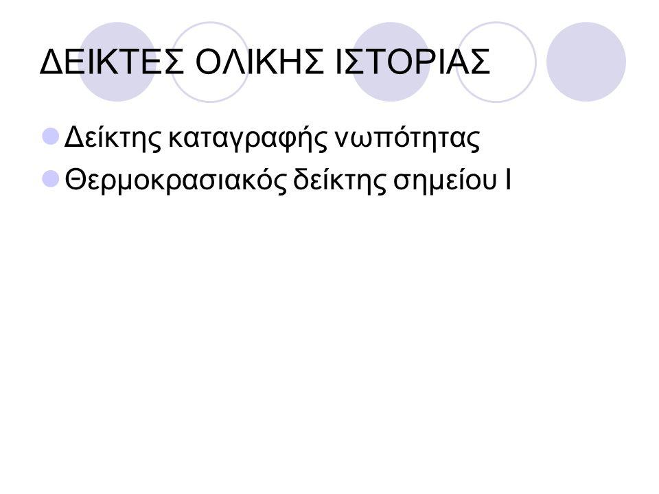 ΔΕΙΚΤΕΣ ΟΛΙΚΗΣ ΙΣΤΟΡΙΑΣ