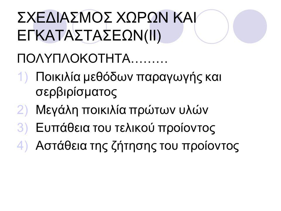 ΣΧΕΔΙΑΣΜΟΣ ΧΩΡΩΝ ΚΑΙ ΕΓΚΑΤΑΣΤΑΣΕΩΝ(ΙΙ)