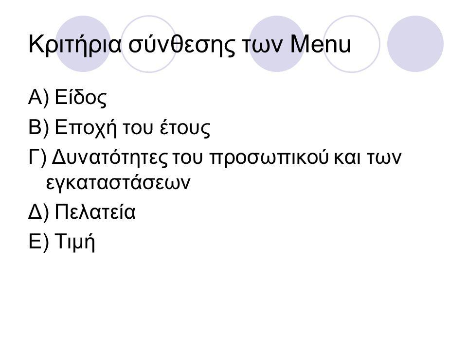 Κριτήρια σύνθεσης των Menu