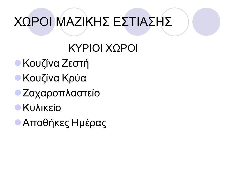 ΧΩΡΟΙ ΜΑΖΙΚΗΣ ΕΣΤΙΑΣΗΣ