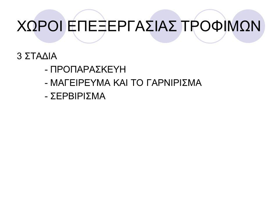 ΧΩΡΟΙ ΕΠΕΞΕΡΓΑΣΙΑΣ ΤΡΟΦΙΜΩΝ