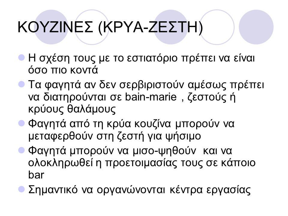 ΚΟΥΖΙΝΕΣ (ΚΡΥΑ-ΖΕΣΤΗ)