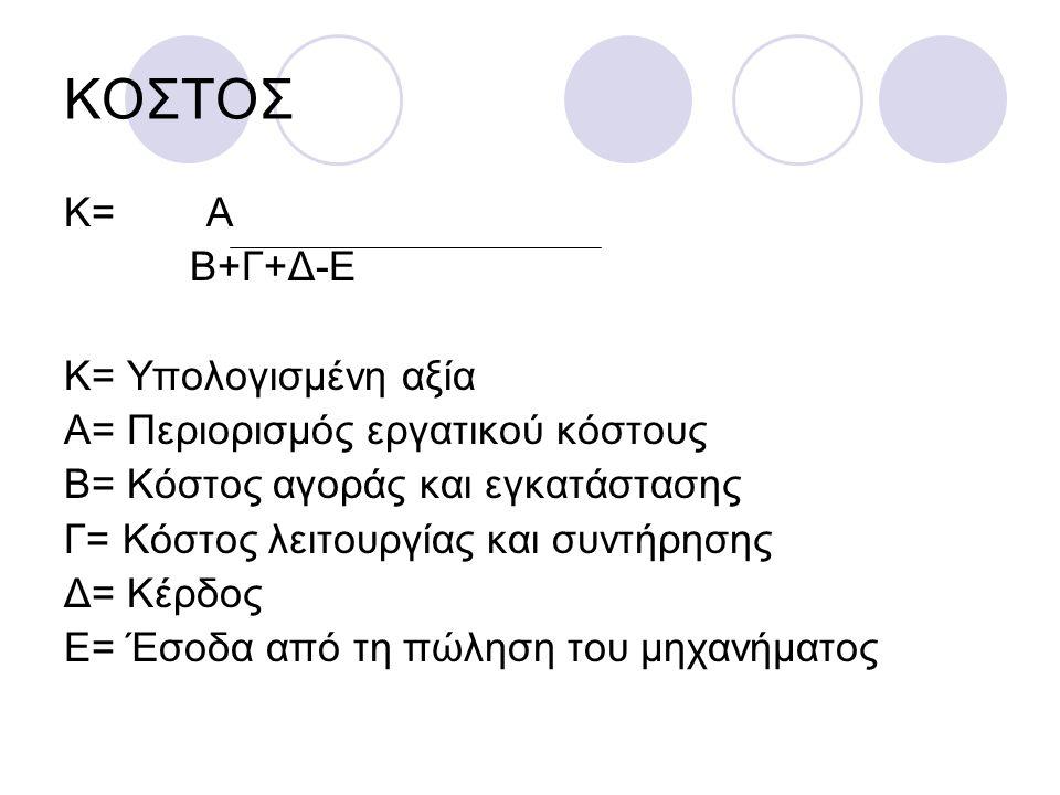 ΚΟΣΤΟΣ Κ= Α Β+Γ+Δ-Ε Κ= Υπολογισμένη αξία