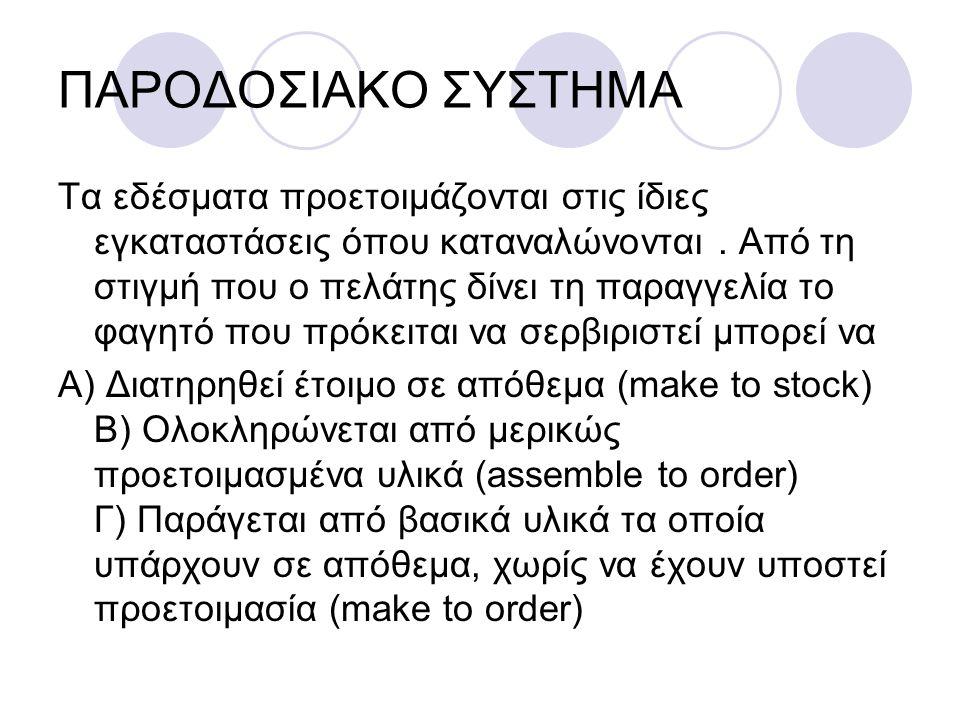 ΠΑΡΟΔΟΣΙΑΚΟ ΣΥΣΤΗΜΑ