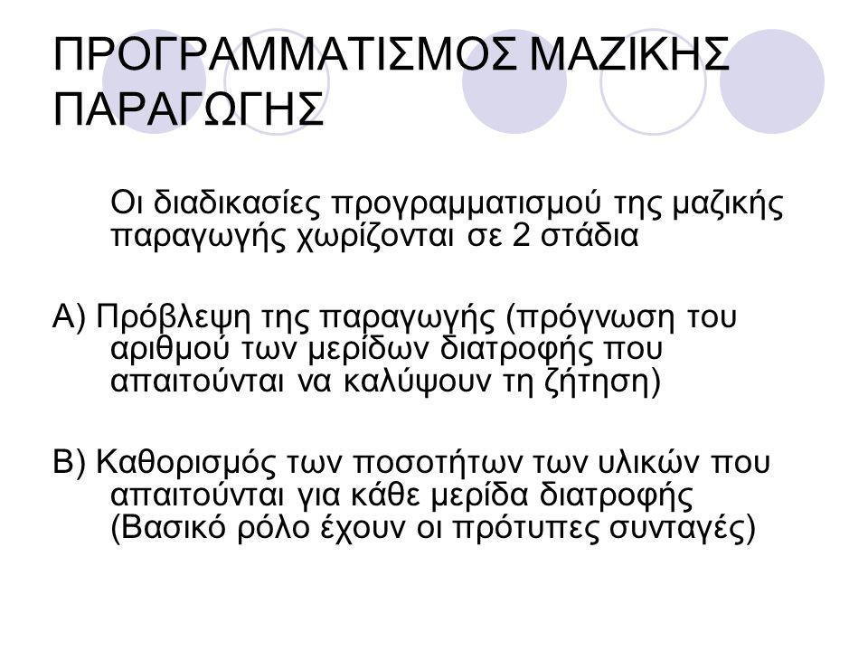 ΠΡΟΓΡΑΜΜΑΤΙΣΜΟΣ ΜΑΖΙΚΗΣ ΠΑΡΑΓΩΓΗΣ
