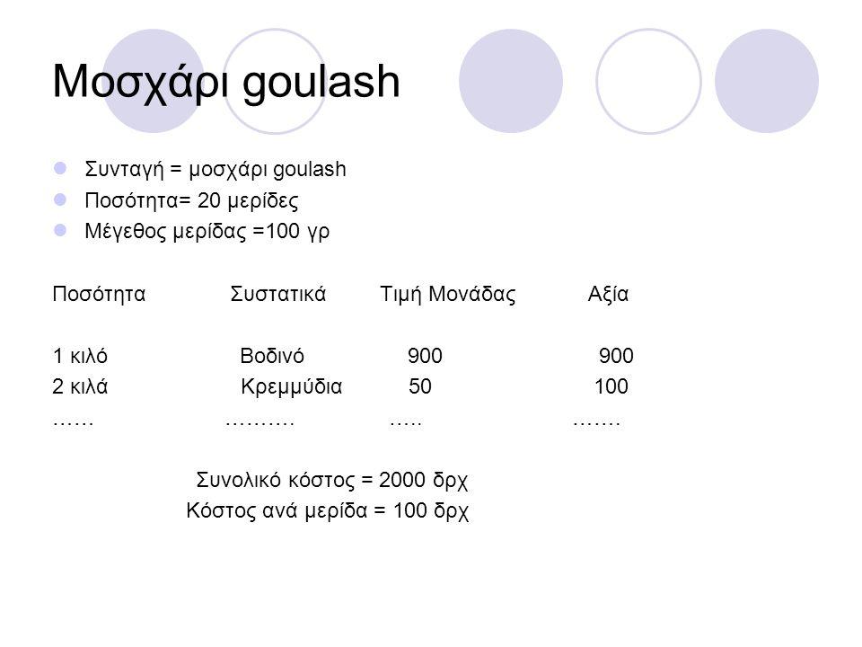 Μοσχάρι goulash Συνταγή = μοσχάρι goulash Ποσότητα= 20 μερίδες
