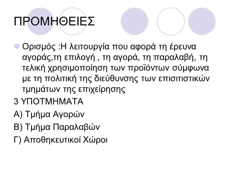 ΠΡΟΜΗΘΕΙΕΣ