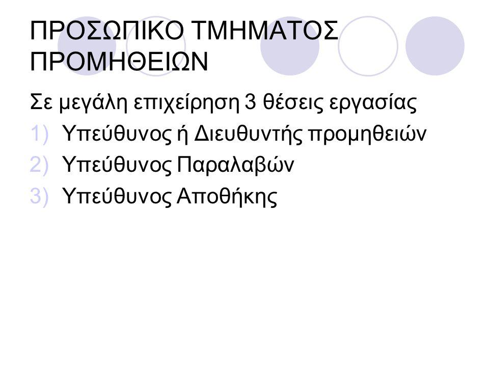 ΠΡΟΣΩΠΙΚΟ ΤΜΗΜΑΤΟΣ ΠΡΟΜΗΘΕΙΩΝ