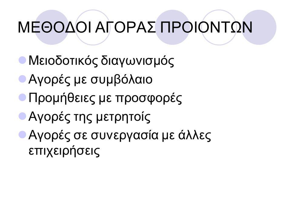 ΜΕΘΟΔΟΙ ΑΓΟΡΑΣ ΠΡΟΙΟΝΤΩΝ