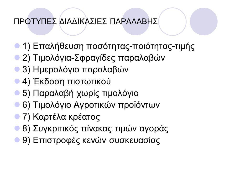 ΠΡΟΤΥΠΕΣ ΔΙΑΔΙΚΑΣΙΕΣ ΠΑΡΑΛΑΒΗΣ