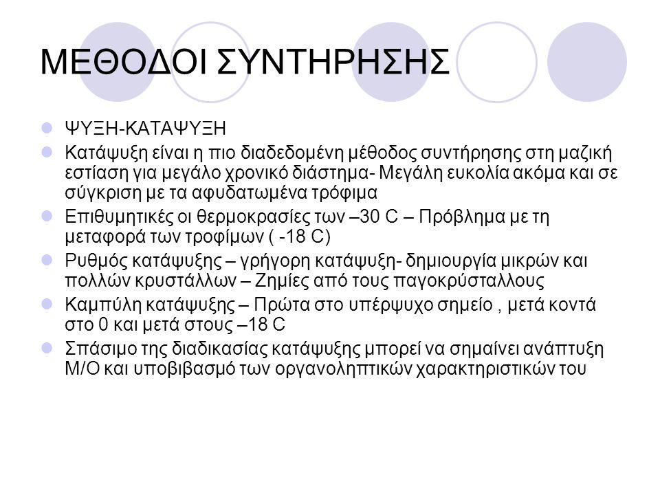 ΜΕΘΟΔΟΙ ΣΥΝΤΗΡΗΣΗΣ ΨΥΞΗ-ΚΑΤΑΨΥΞΗ