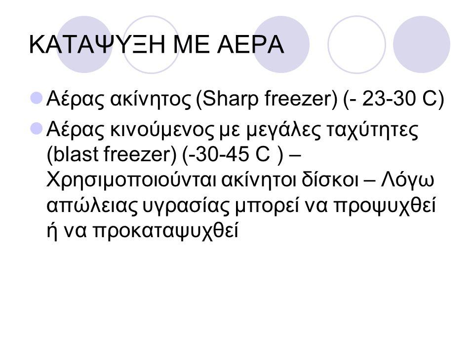 ΚΑΤΑΨΥΞΗ ΜΕ ΑΕΡΑ Αέρας ακίνητος (Sharp freezer) (- 23-30 C)