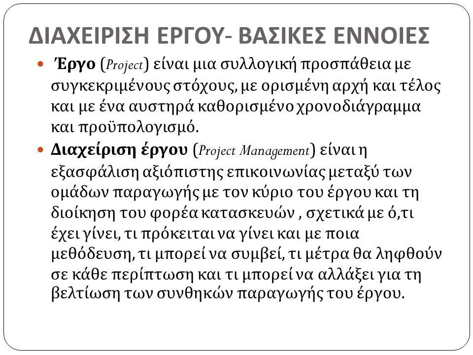 ΔΙΑΧΕΙΡΙΣΗ ΕΡΓΟΥ- ΒΑΣΙΚΕΣ ΕΝΝΟΙΕΣ