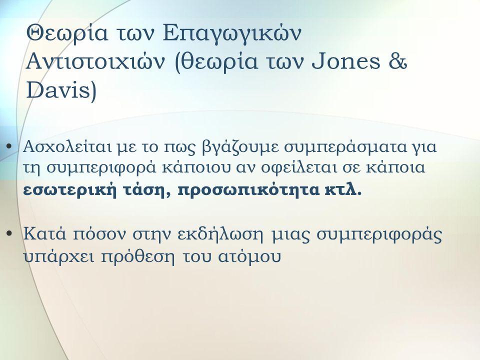 Θεωρία των Επαγωγικών Αντιστοιχιών (θεωρία των Jones & Davis)